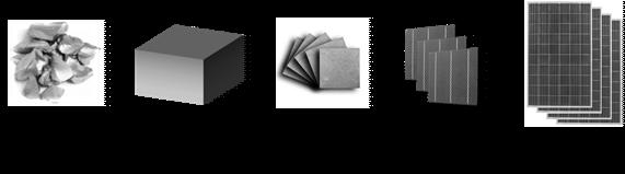 Solar Module Manufacturing Process